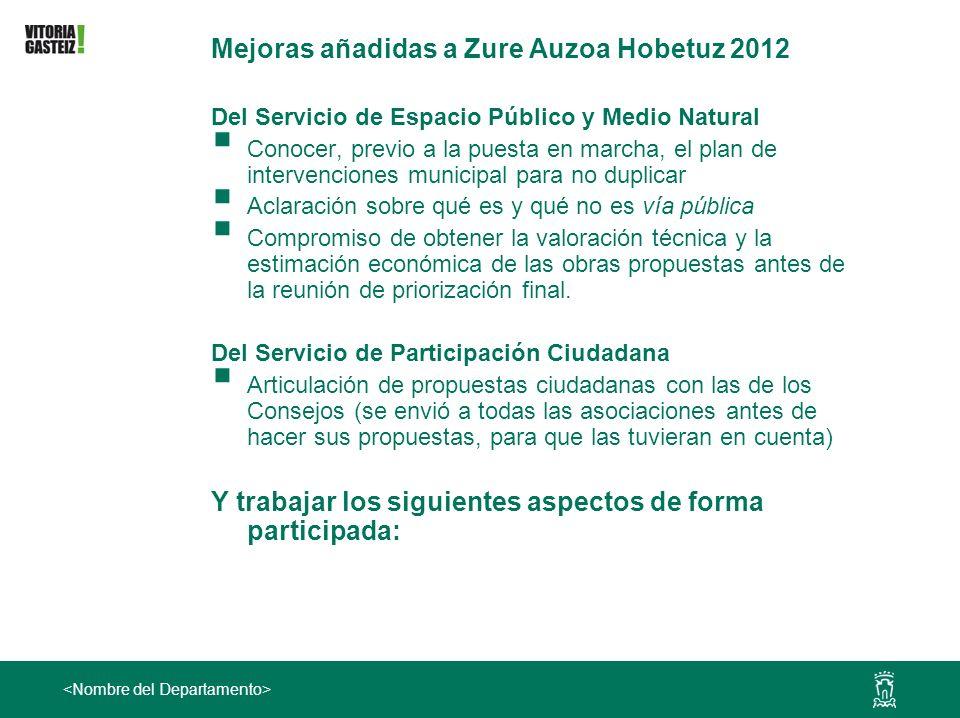 Mejoras añadidas a Zure Auzoa Hobetuz 2012