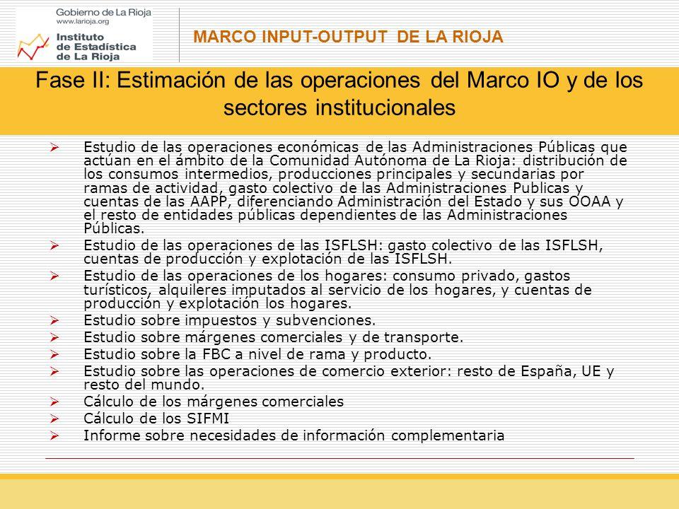 Fase II: Estimación de las operaciones del Marco IO y de los sectores institucionales