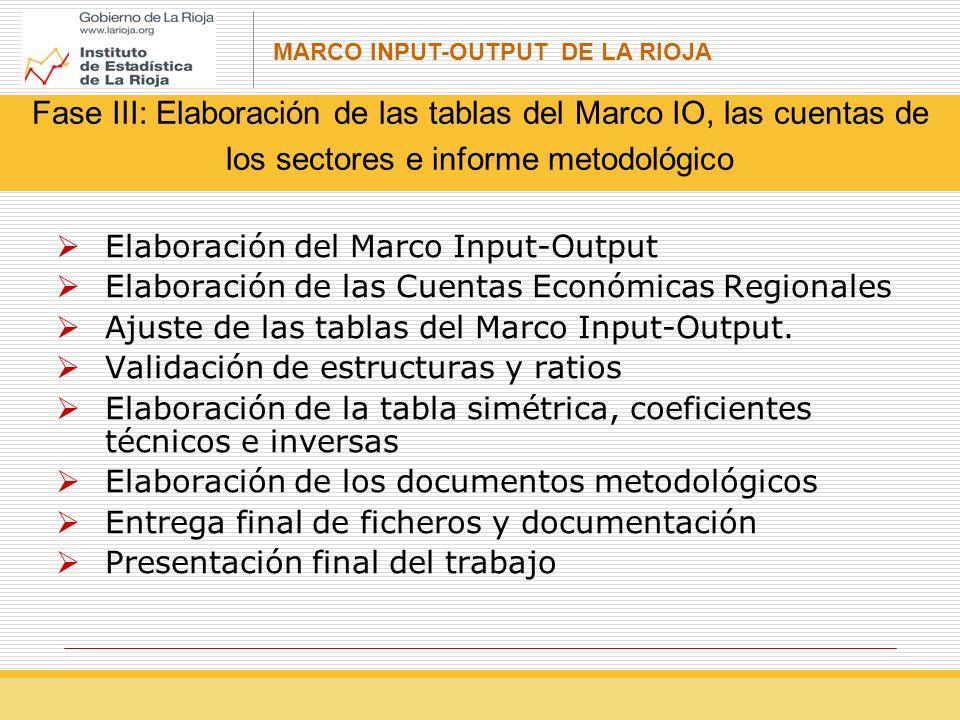 Fase III: Elaboración de las tablas del Marco IO, las cuentas de los sectores e informe metodológico