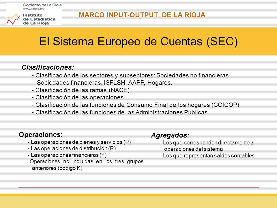 El Sistema Europeo de Cuentas (SEC)