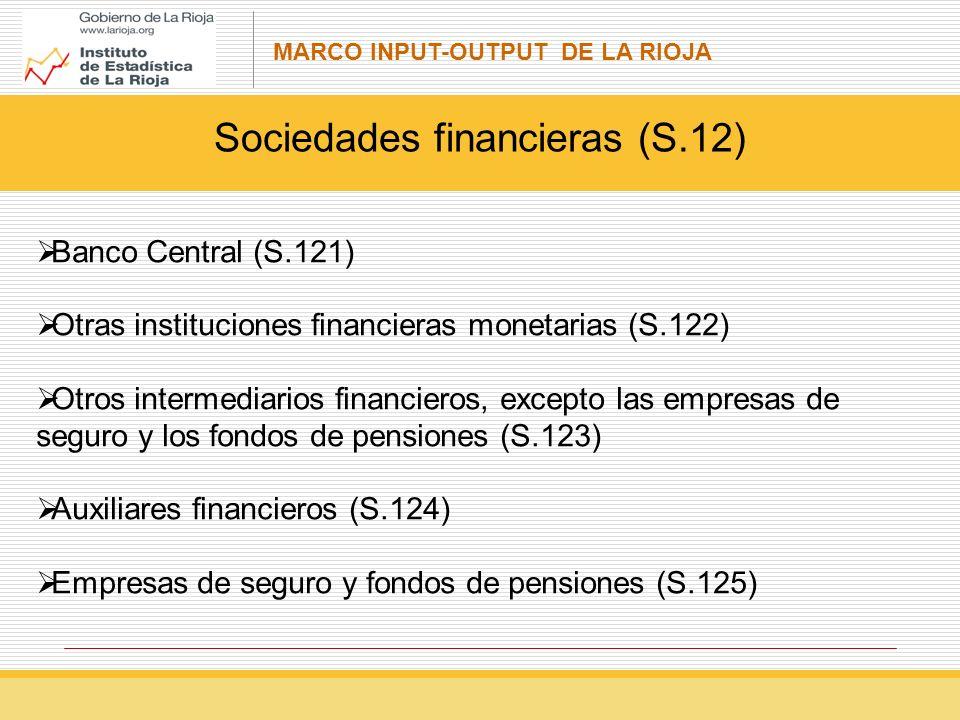 Sociedades financieras (S.12)