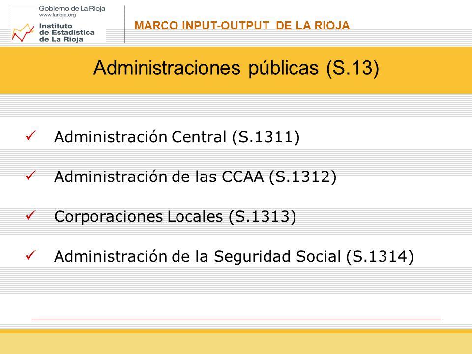 Administraciones públicas (S.13)