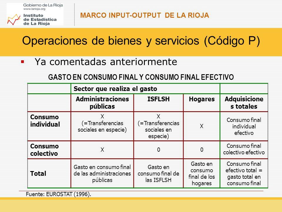 Operaciones de bienes y servicios (Código P)