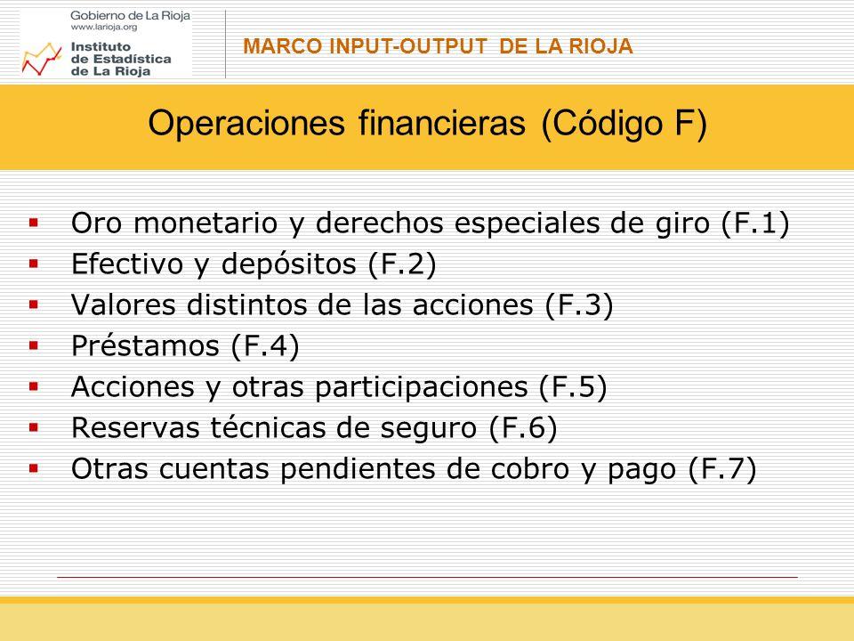 Operaciones financieras (Código F)
