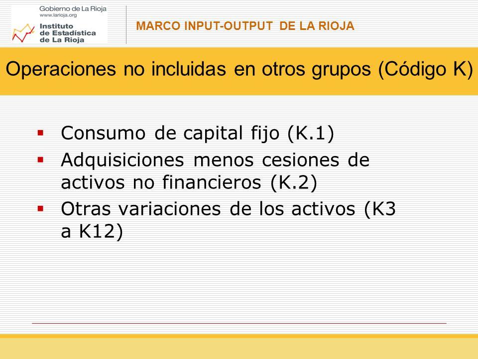 Operaciones no incluidas en otros grupos (Código K)