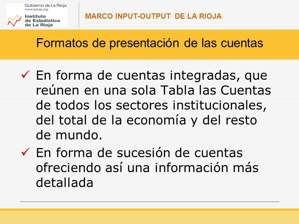 Formatos de presentación de las cuentas
