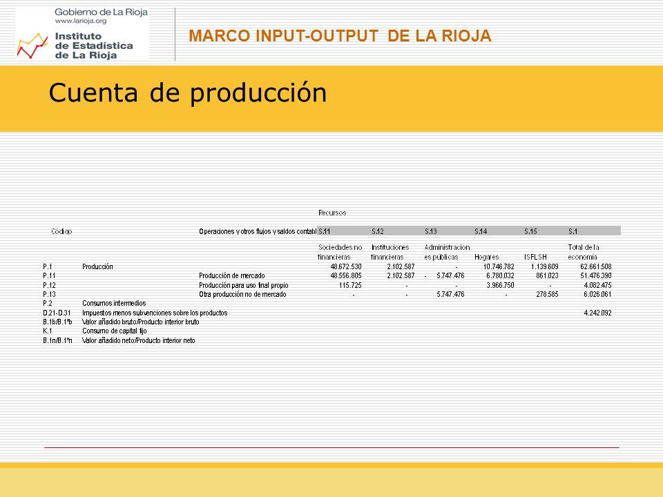 Cuenta de producción