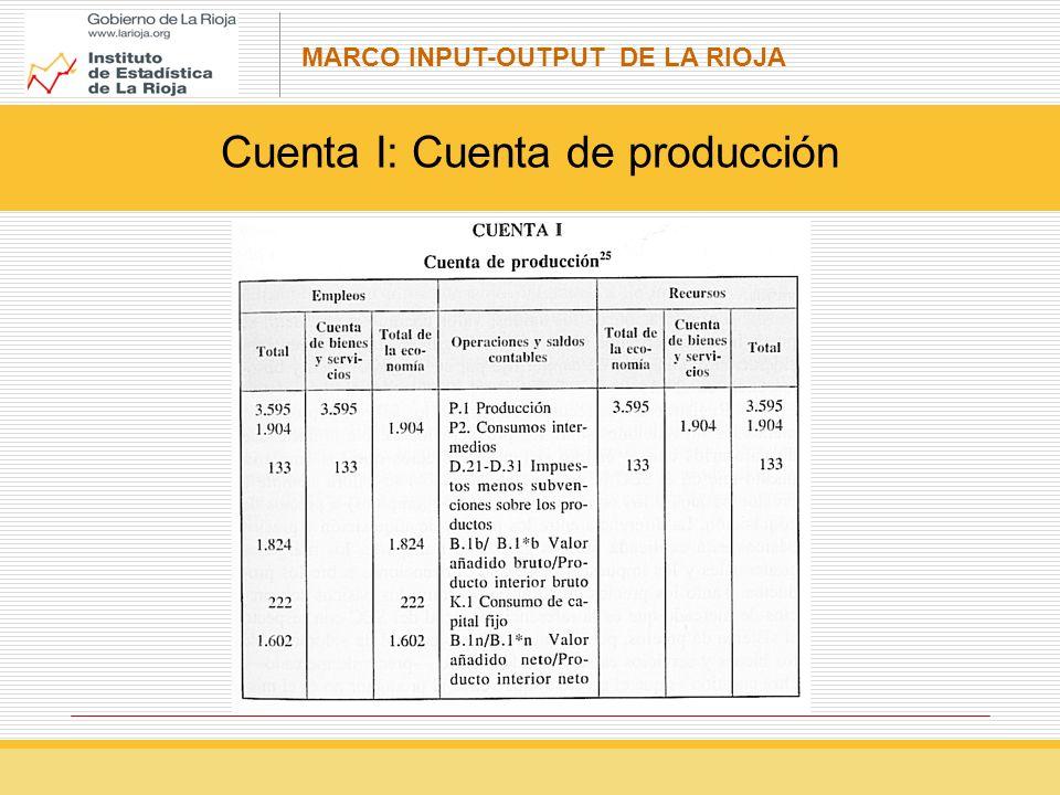 Cuenta I: Cuenta de producción