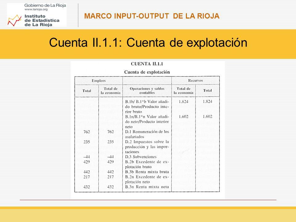 Cuenta II.1.1: Cuenta de explotación