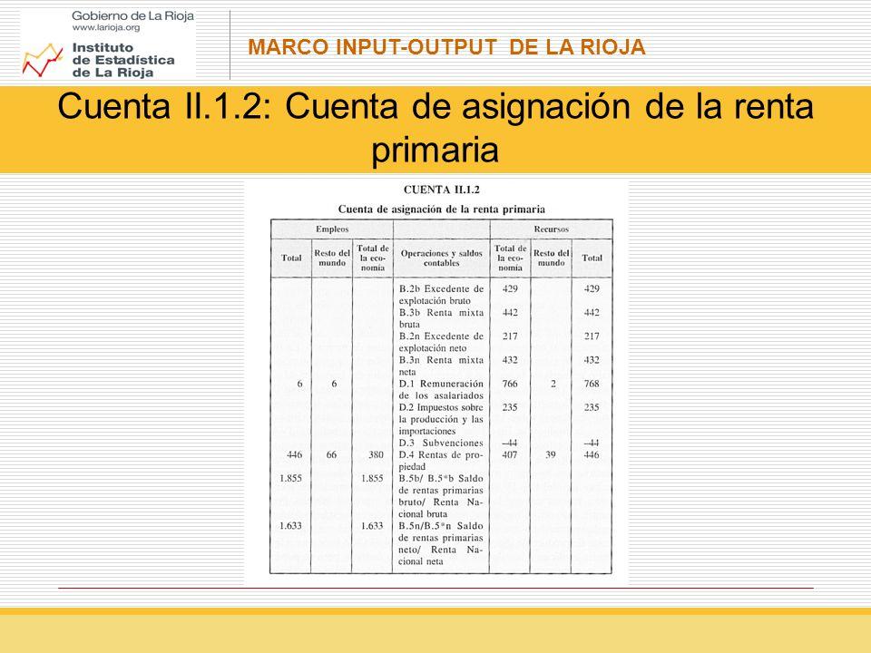 Cuenta II.1.2: Cuenta de asignación de la renta primaria