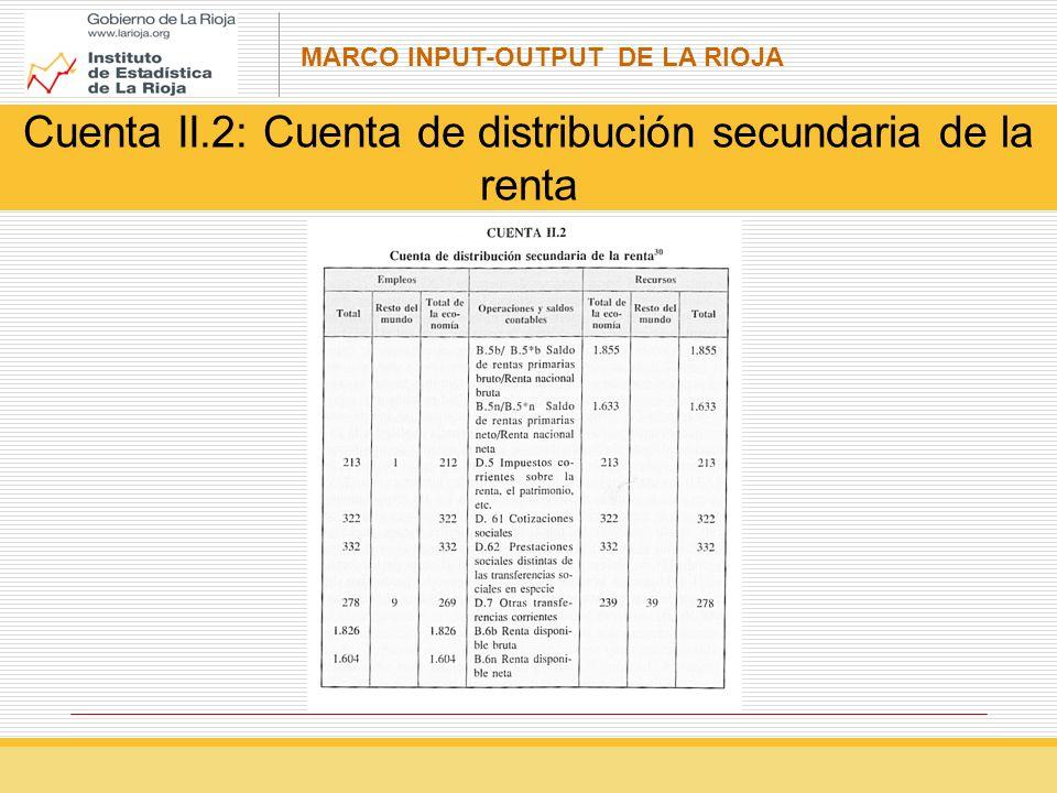 Cuenta II.2: Cuenta de distribución secundaria de la renta