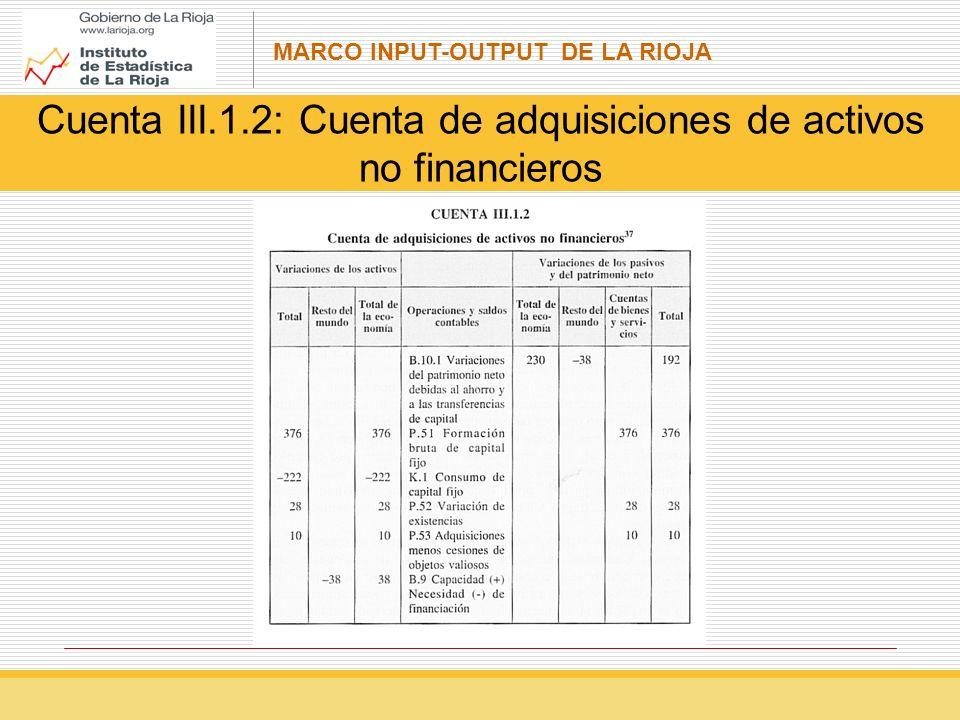 Cuenta III.1.2: Cuenta de adquisiciones de activos no financieros