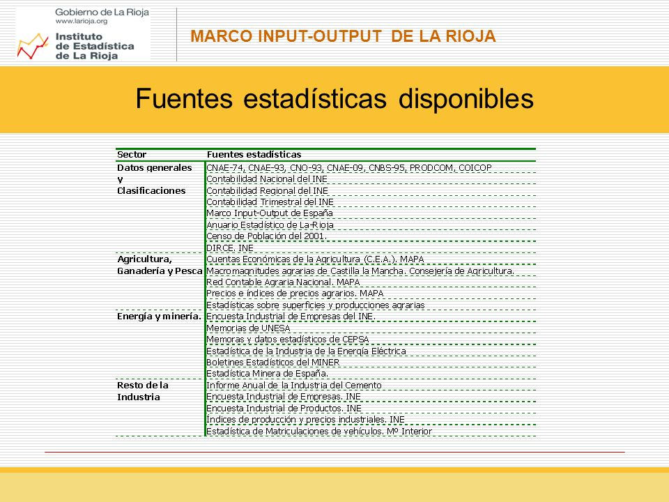 Fuentes estadísticas disponibles