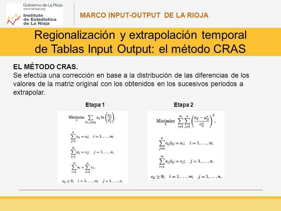 Regionalización y extrapolación temporal