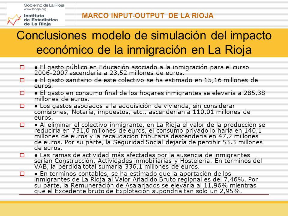 Conclusiones modelo de simulación del impacto económico de la inmigración en La Rioja