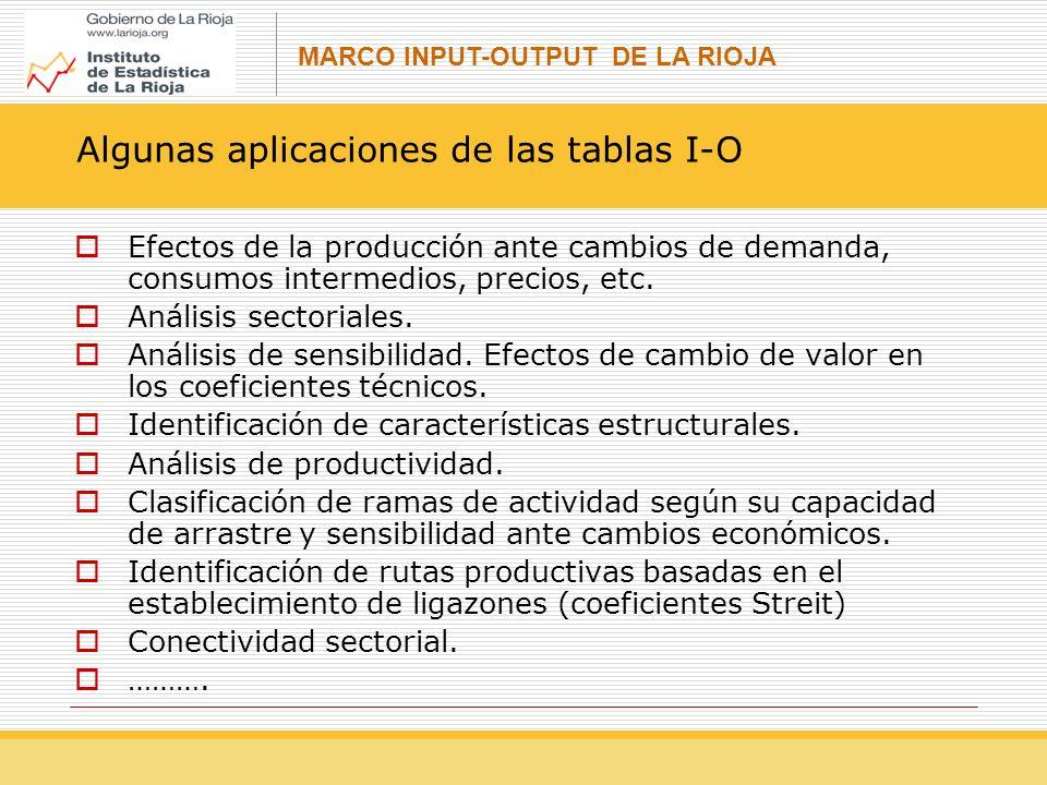 Algunas aplicaciones de las tablas I-O