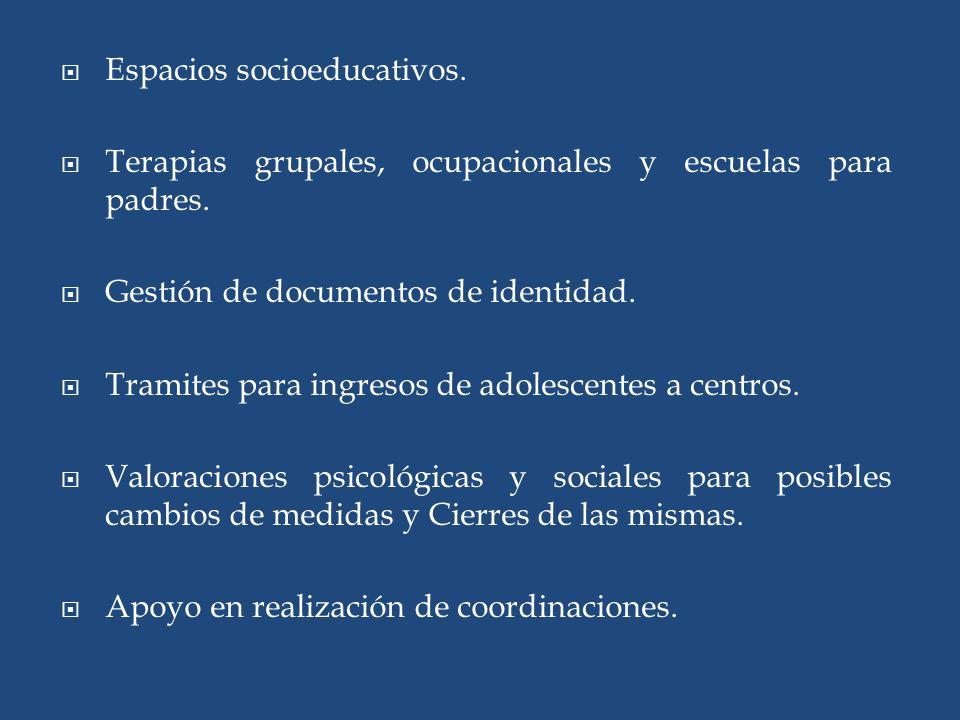 Espacios socioeducativos.
