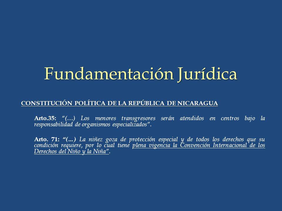 Fundamentación Jurídica