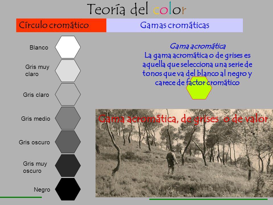 Teoría del color Gama acromática, de grises o de valor