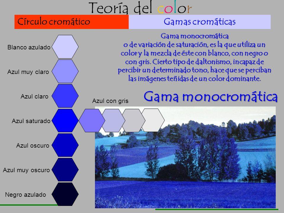 Teoría del color Gama monocromática Círculo cromático Gamas cromáticas
