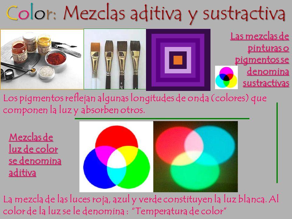 Color: Mezclas aditiva y sustractiva