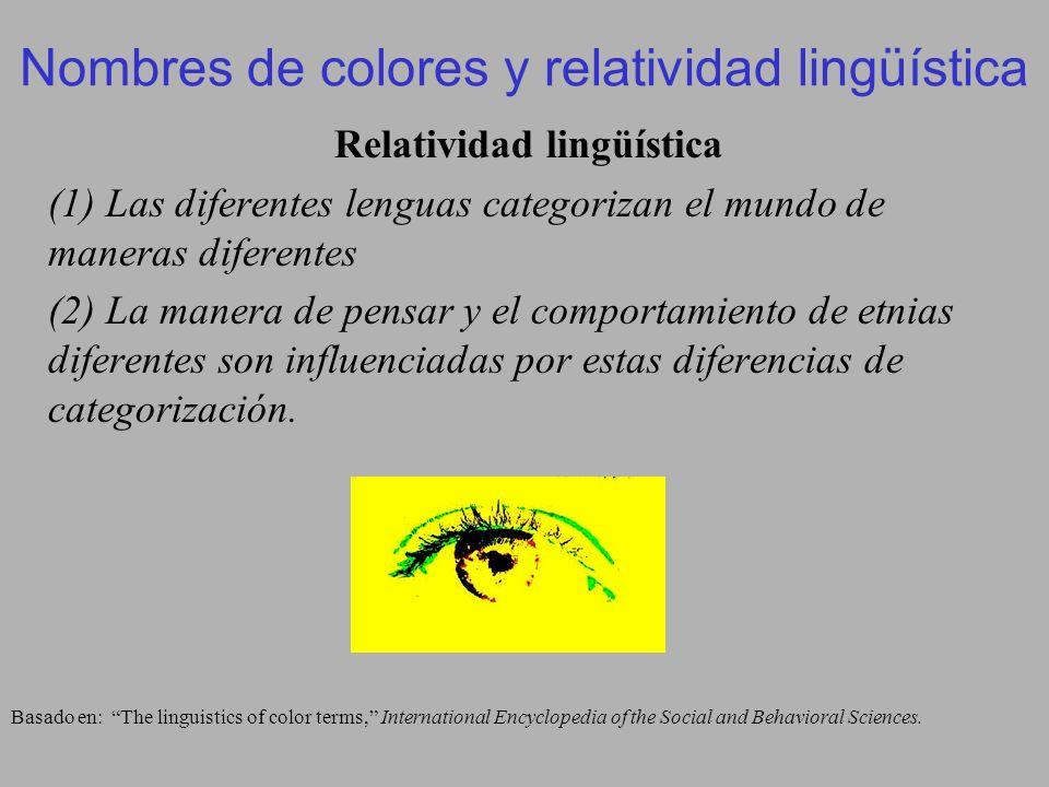 Nombres de colores y relatividad lingüística