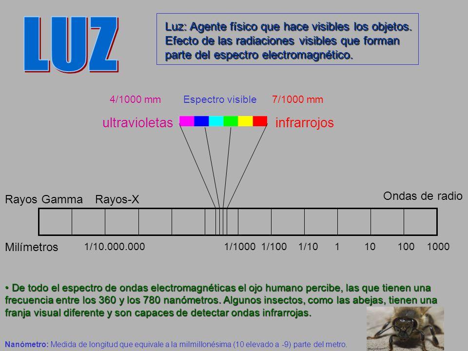 LUZ infrarrojos ultravioletas