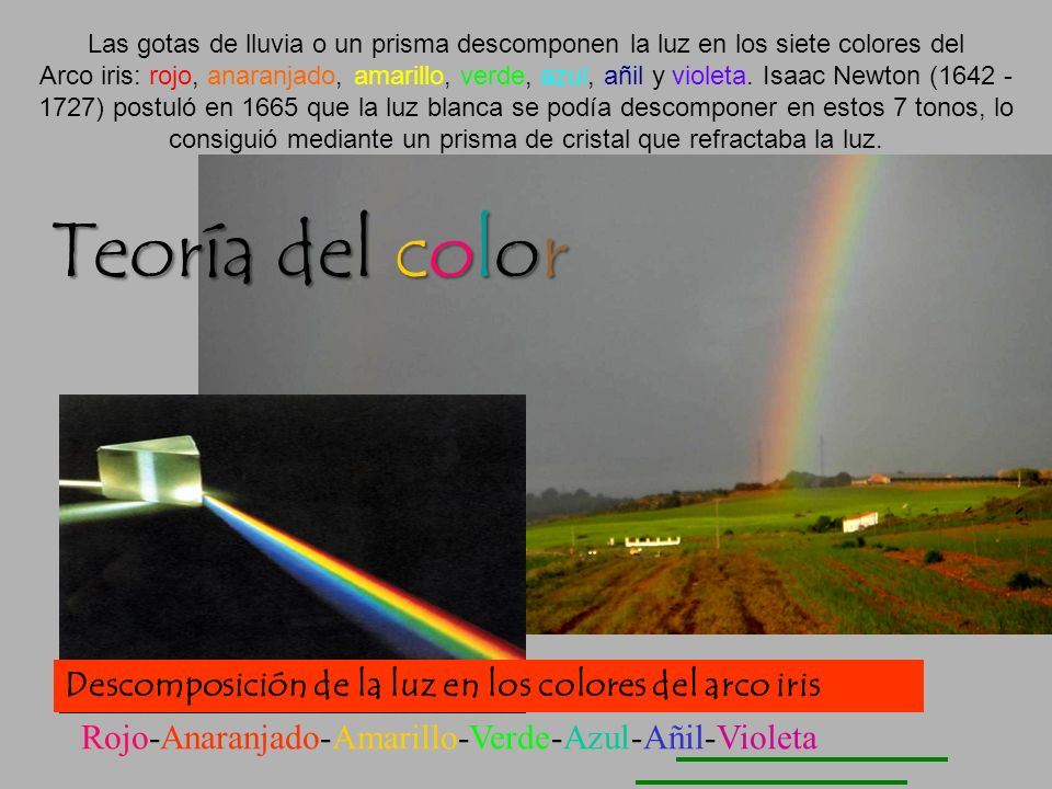 Teoría del color Descomposición de la luz en los colores del arco iris