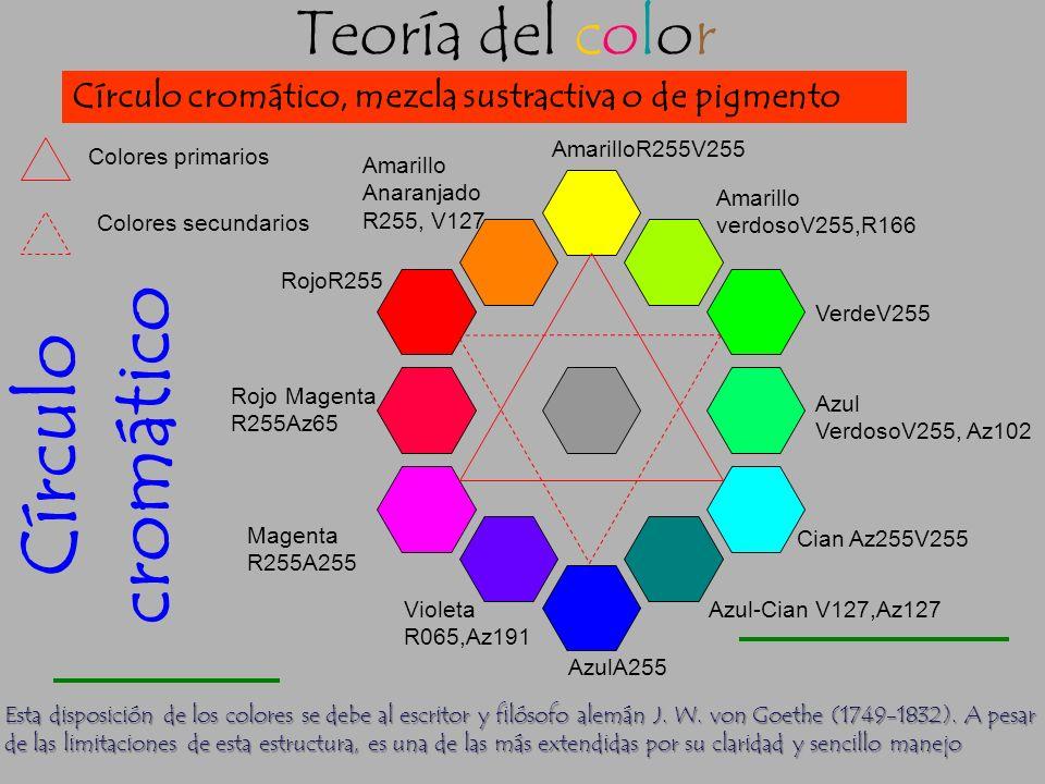 Círculo cromático Teoría del color