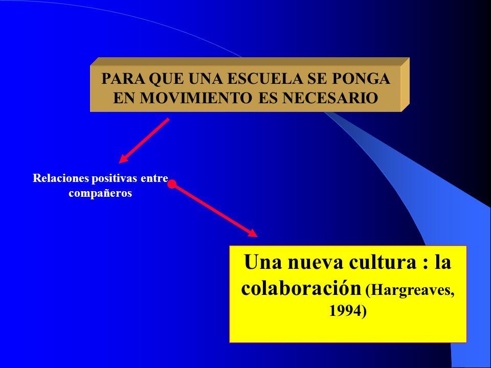 Una nueva cultura : la colaboración (Hargreaves, 1994)