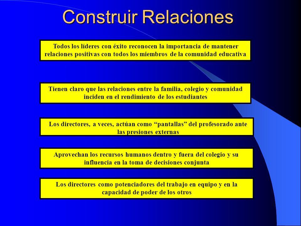 Construir Relaciones