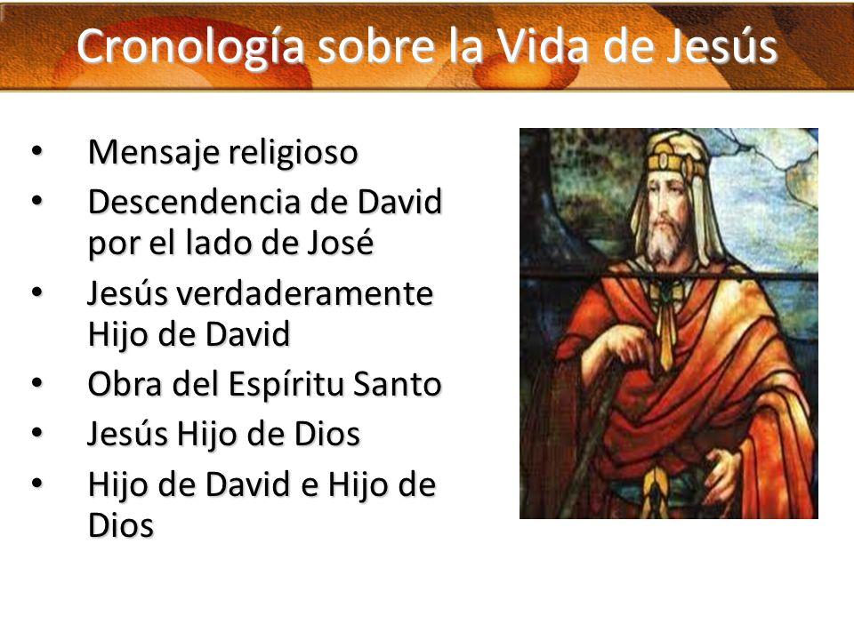 Cronología sobre la Vida de Jesús