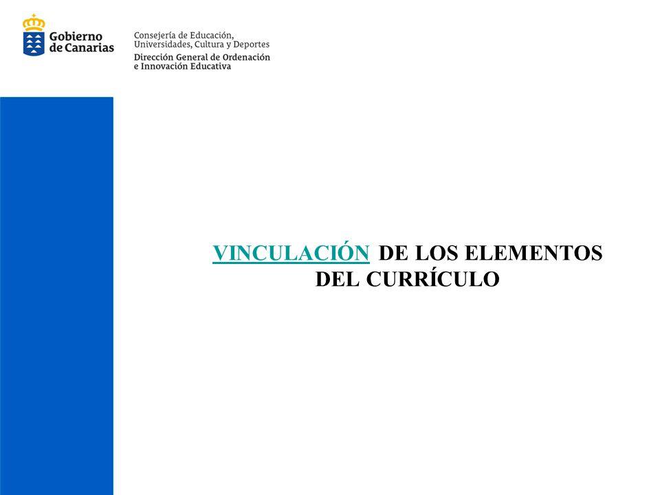 VINCULACIÓN DE LOS ELEMENTOS DEL CURRÍCULO