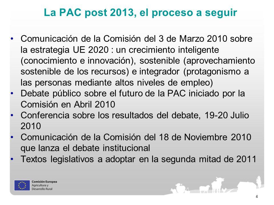La PAC post 2013, el proceso a seguir