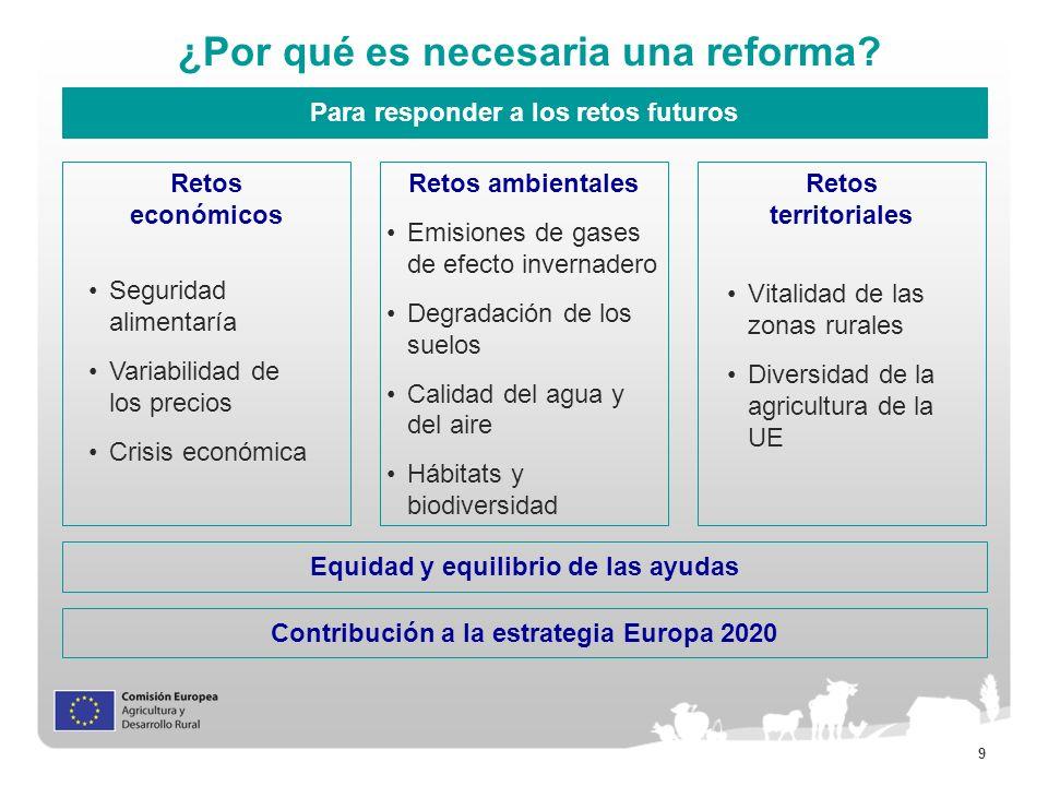 ¿Por qué es necesaria una reforma