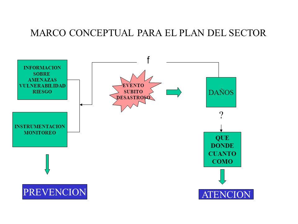 MARCO CONCEPTUAL PARA EL PLAN DEL SECTOR