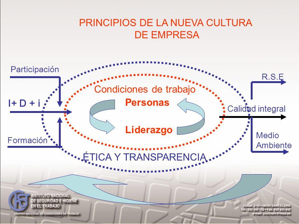 PRINCIPIOS DE LA NUEVA CULTURA