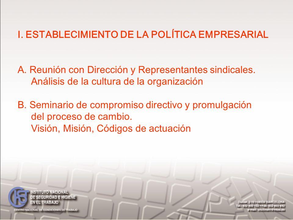 I. ESTABLECIMIENTO DE LA POLÍTICA EMPRESARIAL