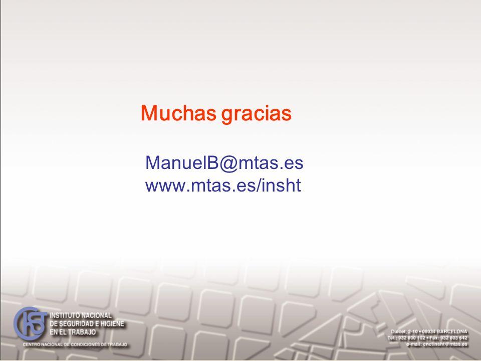 Muchas gracias ManuelB@mtas.es www.mtas.es/insht