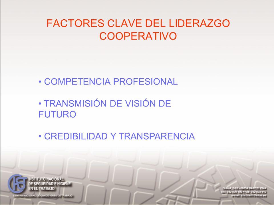 FACTORES CLAVE DEL LIDERAZGO COOPERATIVO