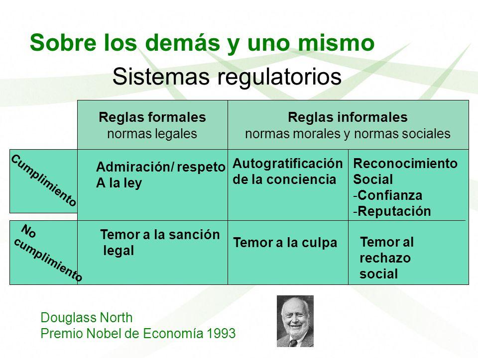 Sobre los demás y uno mismo Sistemas regulatorios