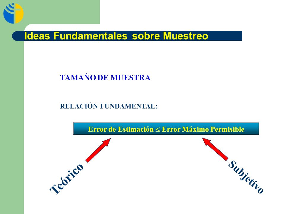 Error de Estimación  Error Máximo Permisible
