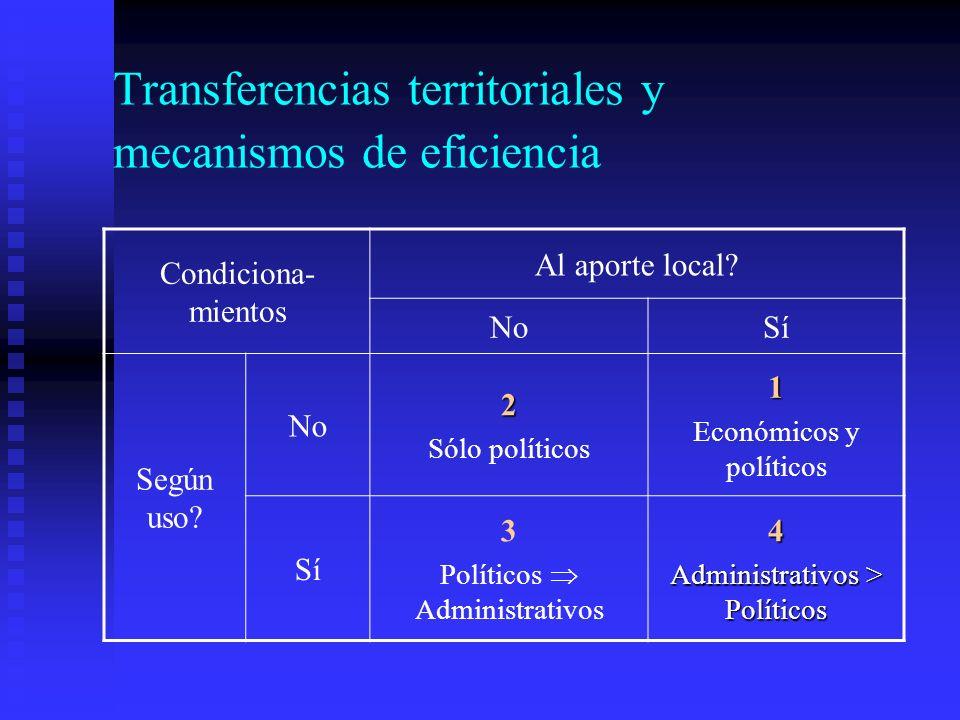 Transferencias territoriales y mecanismos de eficiencia