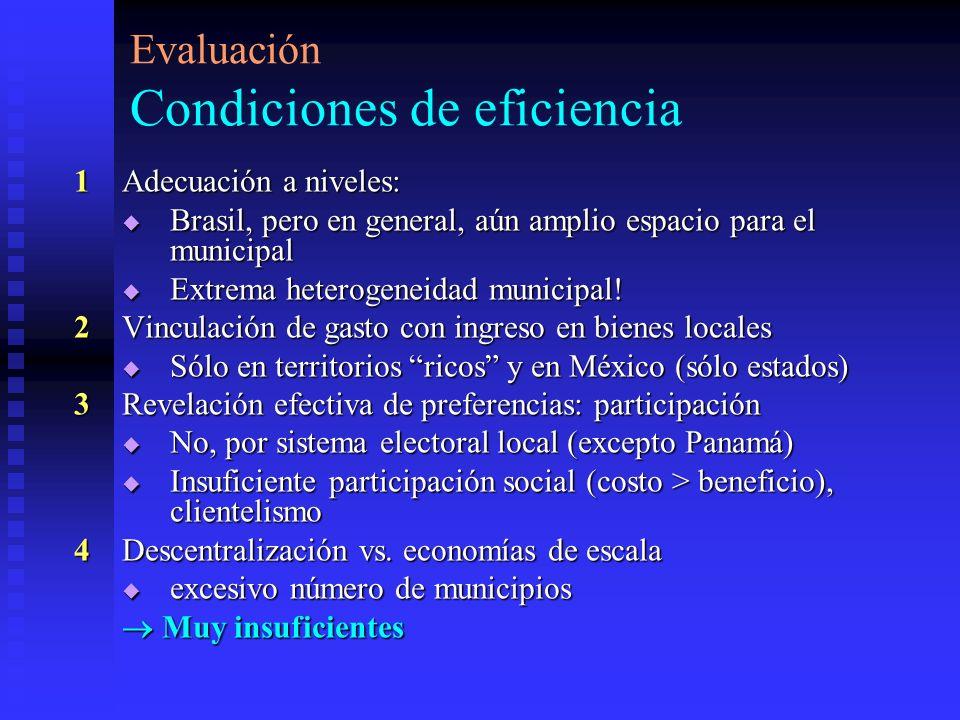 Evaluación Condiciones de eficiencia