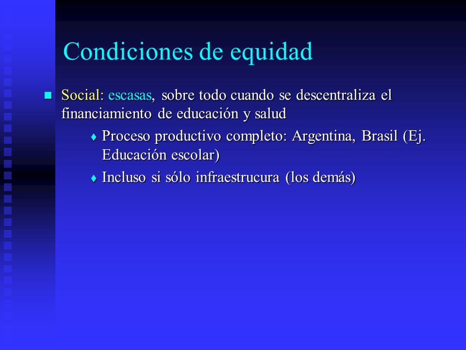 Condiciones de equidad