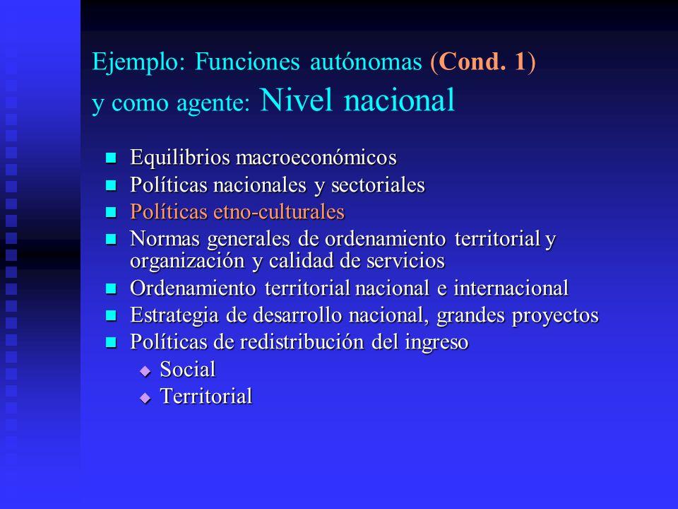 Ejemplo: Funciones autónomas (Cond. 1) y como agente: Nivel nacional