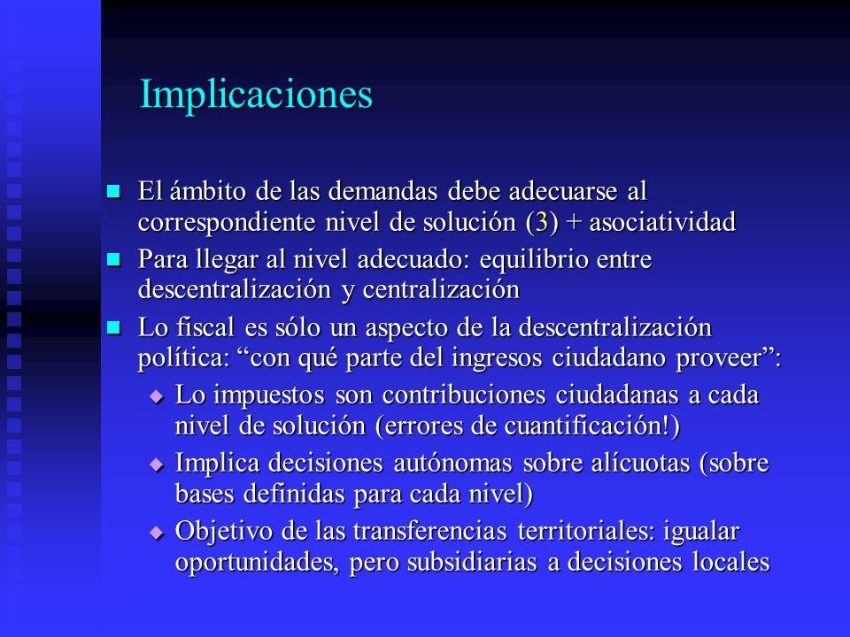Implicaciones El ámbito de las demandas debe adecuarse al correspondiente nivel de solución (3) + asociatividad.
