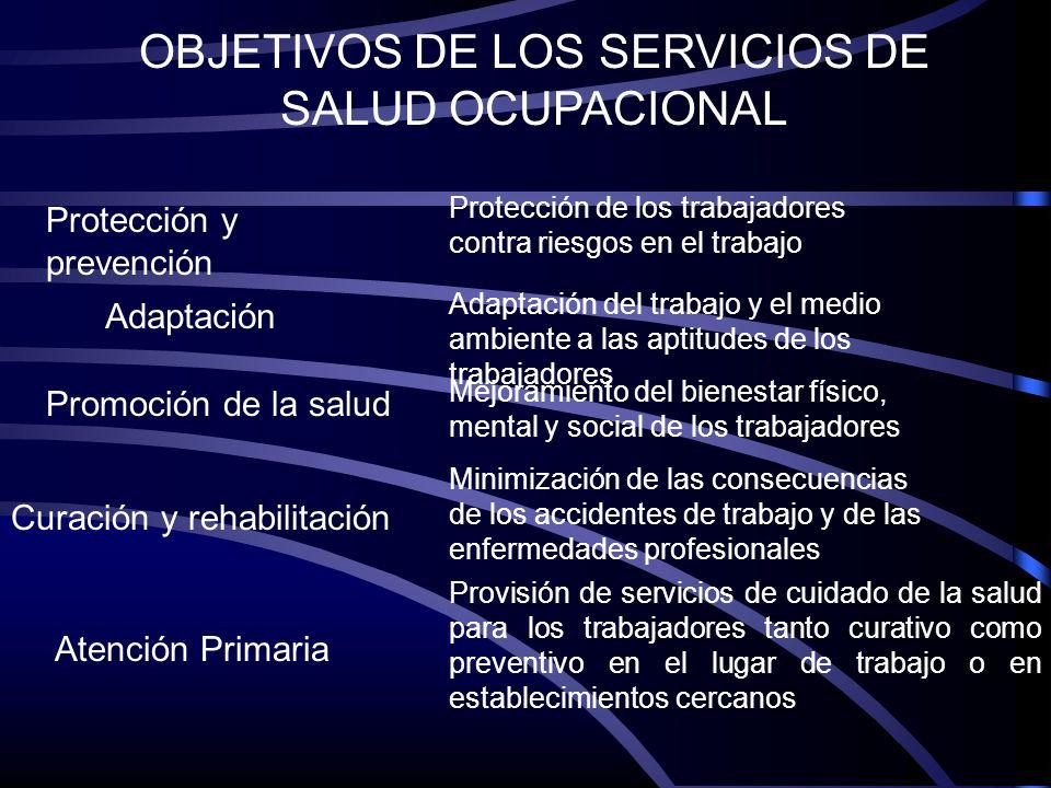 OBJETIVOS DE LOS SERVICIOS DE SALUD OCUPACIONAL