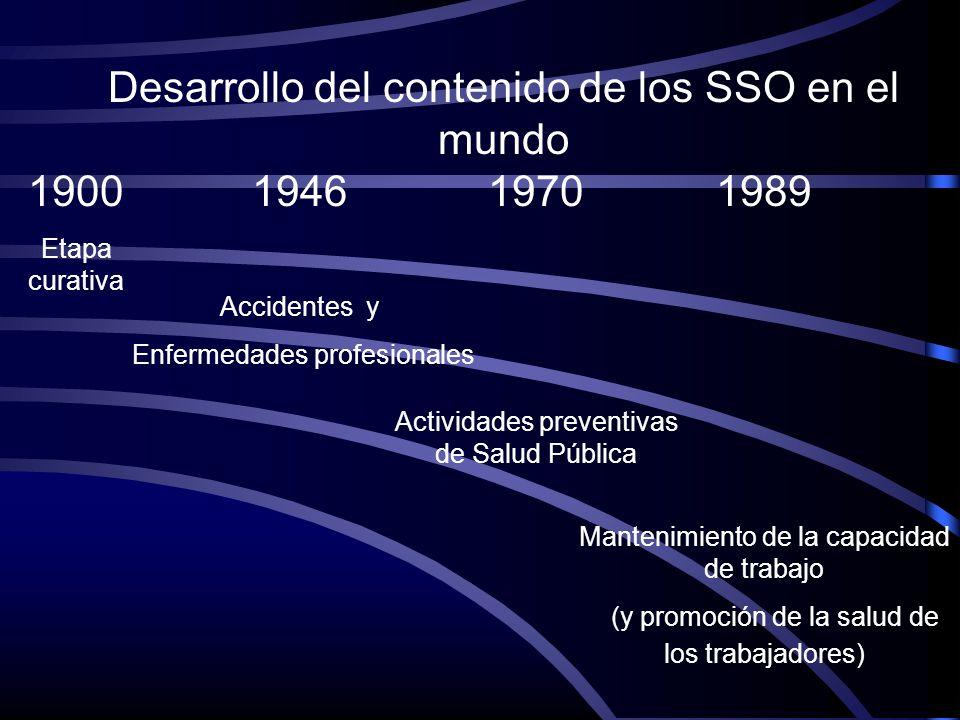 Desarrollo del contenido de los SSO en el mundo