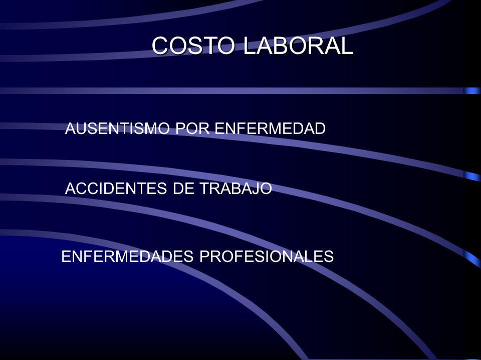 COSTO LABORAL AUSENTISMO POR ENFERMEDAD ACCIDENTES DE TRABAJO